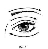 Сяйво ваших глаз