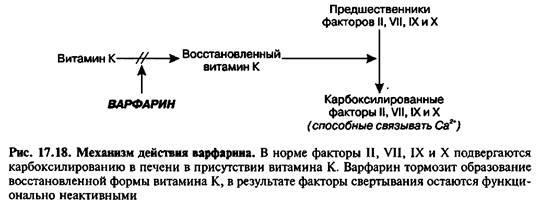 Інгібітори тромбіну прямої дії