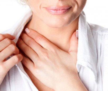 Лікування печії