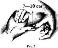 ВЕЛИКА РОЛЬ м'язів і зв'язок в благополуччі ХРЕБТА