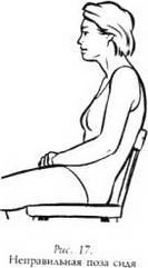 Основні причини болю в шиї