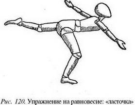 Приклади вправ