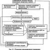 Діагностика, патогенез і лікування інгаляційних і багатофакторних поразок