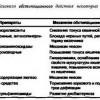 1. Етіологічне лікування