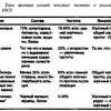 2.4.1. Умови і показання для медикаментозного розчинення каменів