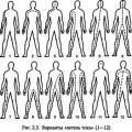 Шляхи проходження електричного струму по організму людини (петлі струму)