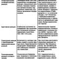 Методи корекції метаболічних розладів