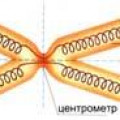 Від батьків до дітей завдяки хромосомам