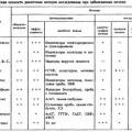 3.6. ПРАКТИЧНЕ ВИКОРИСТАННЯ ОСНОВНИХ гепатологічного СИНДРОМІВ