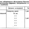 5.8. КЛАСИФІКАЦІЯ, ДІАГНОСТИКА, КЛІНІКА ГОСТРИХ ВІРУСНИХ ГЕПАТИТІВ