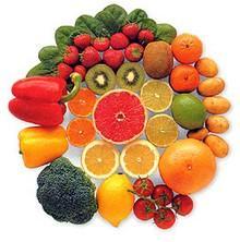 Скарсдейлская дієта