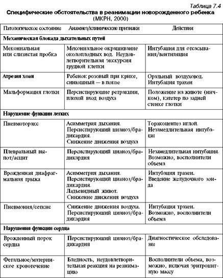 Диференціальний діагноз