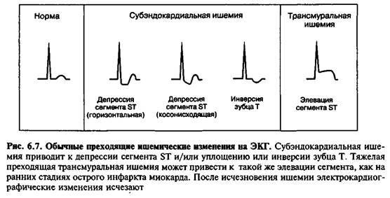 Діагностика