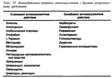 2.2. Антікоиулянтная терапія
