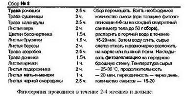 1.10. Фітотерапія