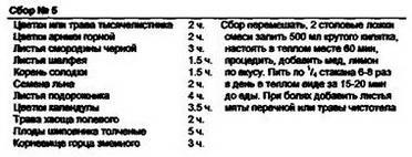 2.7. Фітотерапія