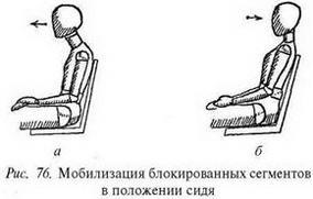 Верхнегрудной відділ хребта і шийно-грудний перехід