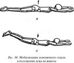 Поперековий і нижнегрудной відділи хребта